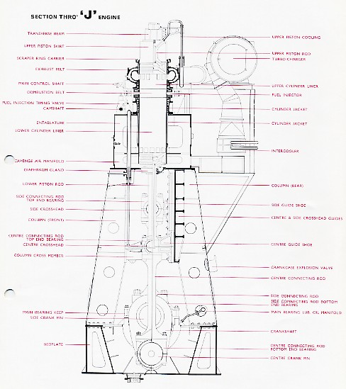DOXFORD J TYPE ENGINE SECTION (2).JPG
